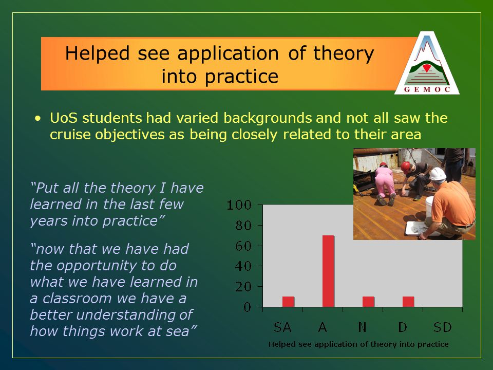 Helped see application of theory into practice UoS students had varied backgrounds and not all saw the cruise objectives as being closely related to t