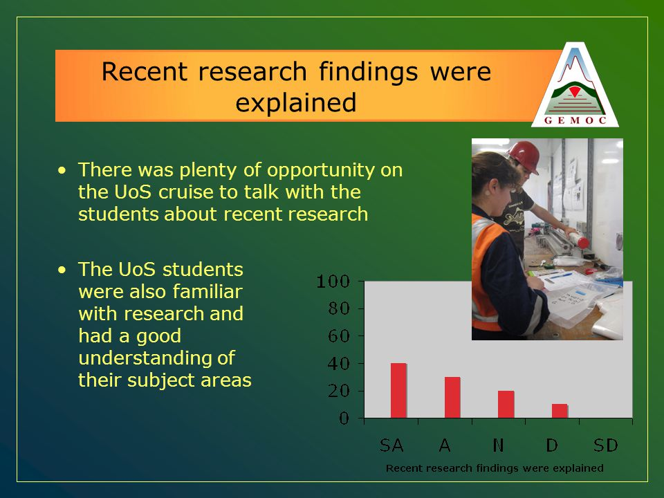 Recent research findings were explained The UoS students were also familiar with research and had a good understanding of their subject areas There wa