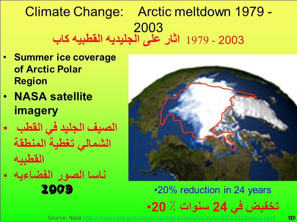 CRed carbon reduction 10 1979 2003 Climate Change: Arctic meltdown 1979 - 2003 10 Summer ice coverage of Arctic Polar Region NASA satellite imagery الصيف الجليد في القطب الشمالي تغطية المنطقة القطبيه ناسا الصور الفضاءيه Source: Nasa http://www.nasa.gov/centers/goddard/news/topstory/2003/1023esuice.htmlhttp://www.nasa.gov/centers/goddard/news/topstory/2003/1023esuice.html 20% reduction in 24 years 20 ٪ تخفيض في 24 سنوات اثار على الجليديه القطبيه كاب 1979 - 2003 10