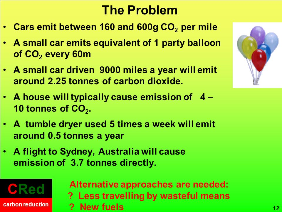 CRed carbon reduction CRed carbon reduction CRed carbon reduction The Problem 12 Cars emit between 160 and 600g CO 2 per mile A small car emits equivalent of 1 party balloon of CO 2 every 60m A small car driven 9000 miles a year will emit around 2.25 tonnes of carbon dioxide.