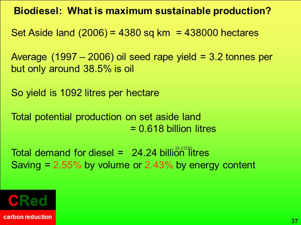 CRed carbon reduction CRed carbon reduction Biodiesel: What is maximum sustainable production.
