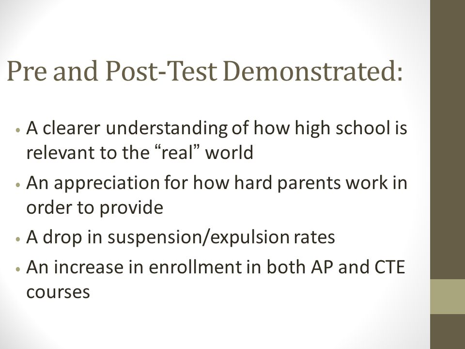 Pre and Post-Test Demonstrated: A clearer understanding of how high school is relevant to the real world An appreciation for how hard parents work in order to provide A drop in suspension/expulsion rates An increase in enrollment in both AP and CTE courses