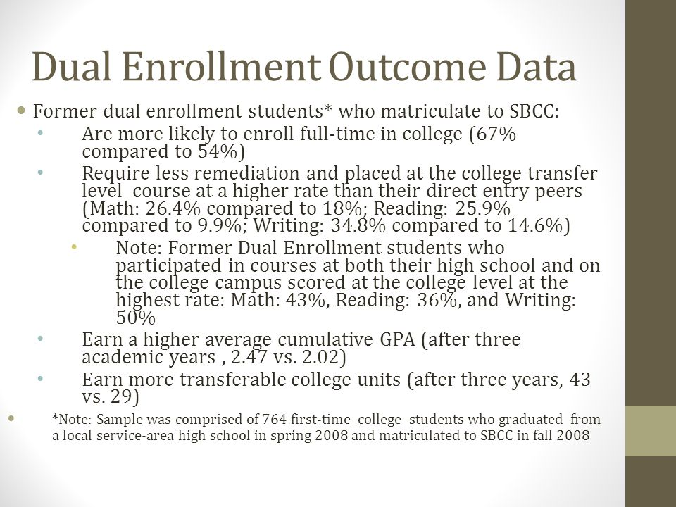 Dual Enrollment Outcome Data Former dual enrollment students* who matriculate to SBCC: Are more likely to enroll full-time in college (67% compared to 54%) Require less remediation and placed at the college transfer level course at a higher rate than their direct entry peers (Math: 26.4% compared to 18%; Reading: 25.9% compared to 9.9%; Writing: 34.8% compared to 14.6%) Note: Former Dual Enrollment students who participated in courses at both their high school and on the college campus scored at the college level at the highest rate: Math: 43%, Reading: 36%, and Writing: 50% Earn a higher average cumulative GPA (after three academic years, 2.47 vs.
