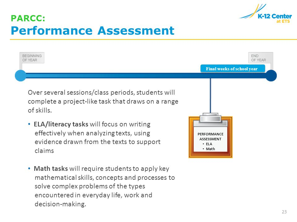 23 PARCC: Performance Assessment PERFORMANCE ASSESSMENT ELA Math Over several sessions/class periods, students will complete a project-like task that draws on a range of skills.