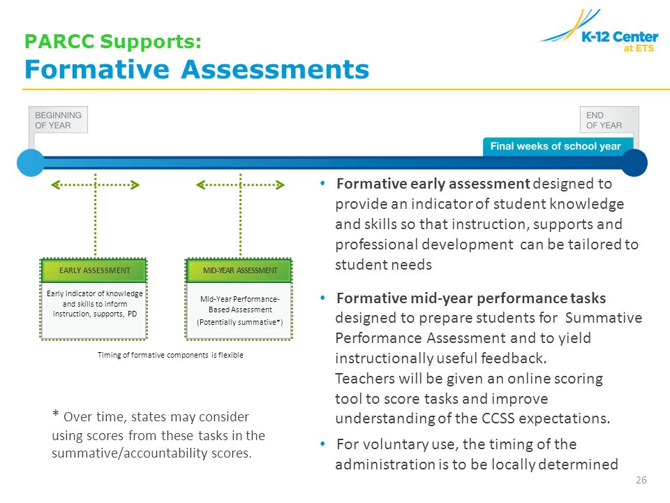 26 Timing of formative components is flexible Early indicator of knowledge and skills to inform instruction, supports, PD EARLY ASSESSMENT Mid-Year Performance- Based Assessment (Potentially summative*) MID-YEAR ASSESSMENT Formative early assessment designed to provide an indicator of student knowledge and skills so that instruction, supports and professional development can be tailored to student needs Formative mid-year performance tasks designed to prepare students for Summative Performance Assessment and to yield instructionally useful feedback.