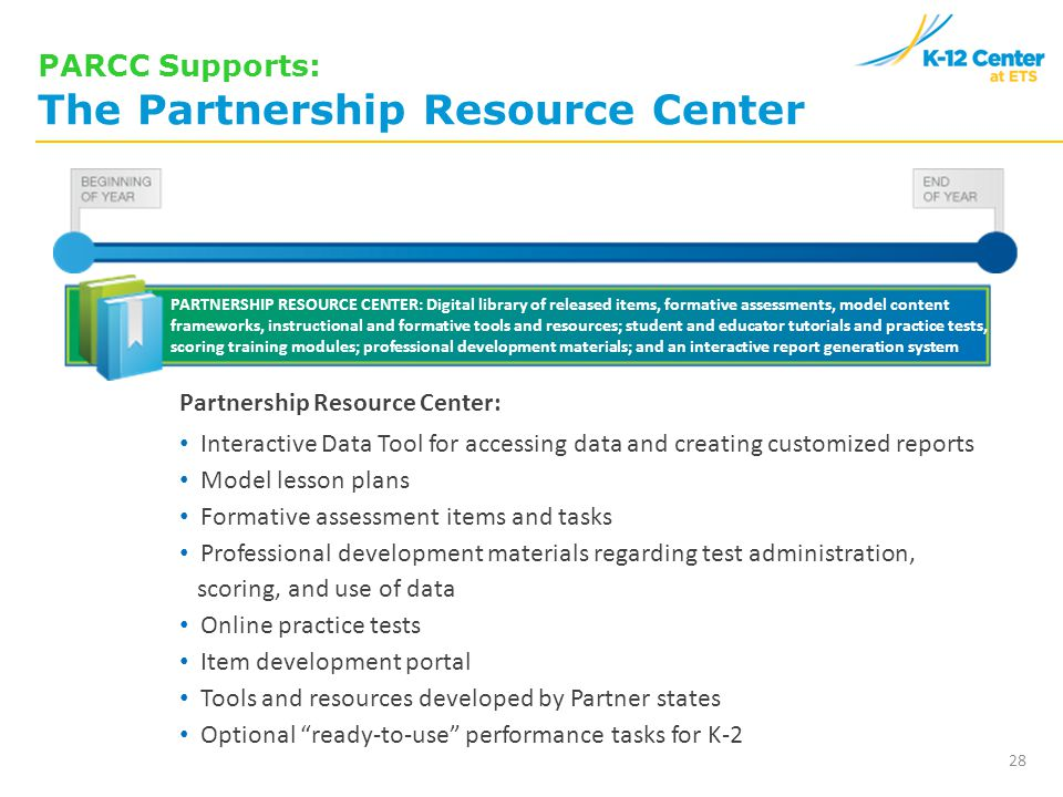 28 PARTNERSHIP RESOURCE CENTER: Digital library of released items, formative assessments, model content frameworks, instructional and formative tools and resources; student and educator tutorials and practice tests, scoring training modules; professional development materials; and an interactive report generation system Partnership Resource Center: Interactive Data Tool for accessing data and creating customized reports Model lesson plans Formative assessment items and tasks Professional development materials regarding test administration, scoring, and use of data Online practice tests Item development portal Tools and resources developed by Partner states Optional ready-to-use performance tasks for K-2 PARCC Supports: The Partnership Resource Center