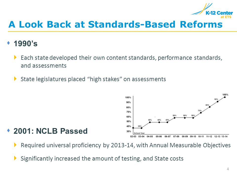 4 A Look Back at Standards-Based Reforms  1990's  Each state developed their own content standards, performance standards, and assessments  State legislatures placed high stakes on assessments  2001: NCLB Passed  Required universal proficiency by 2013-14, with Annual Measurable Objectives  Significantly increased the amount of testing, and State costs
