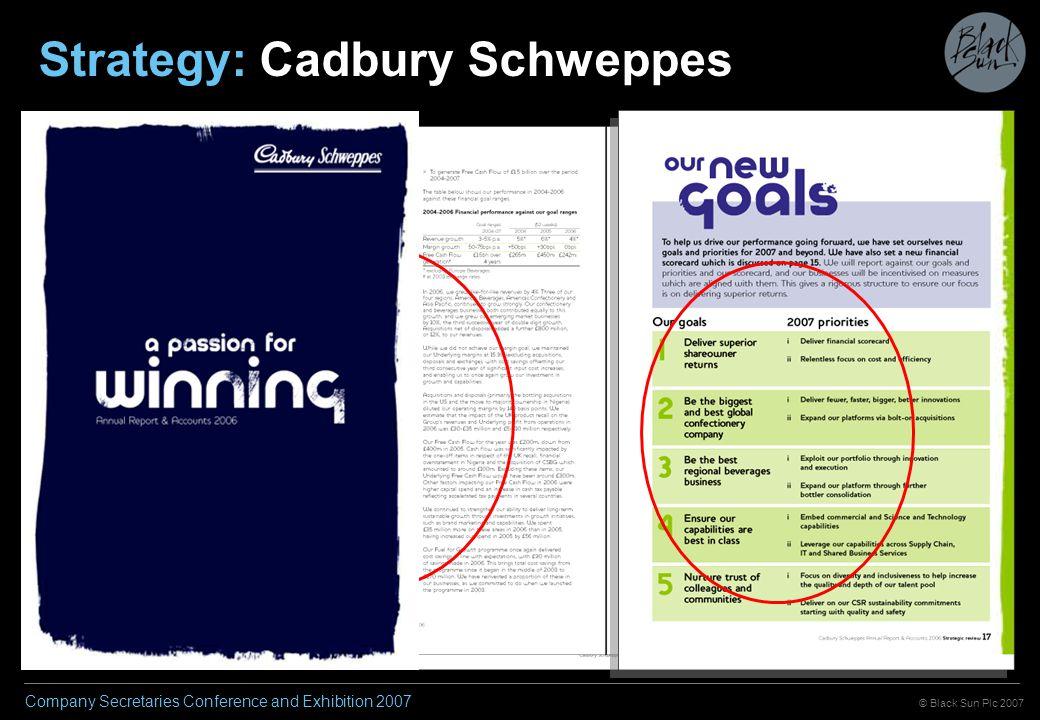 © Black Sun Plc 2007 Company Secretaries Conference and Exhibition 2007 KPIs Best practice examples
