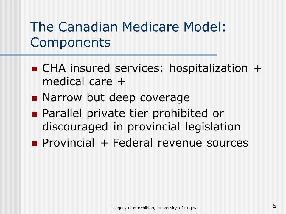 Gregory P. Marchildon, University of Regina 5 The Canadian Medicare Model: Components CHA insured services: hospitalization + medical care + Narrow bu