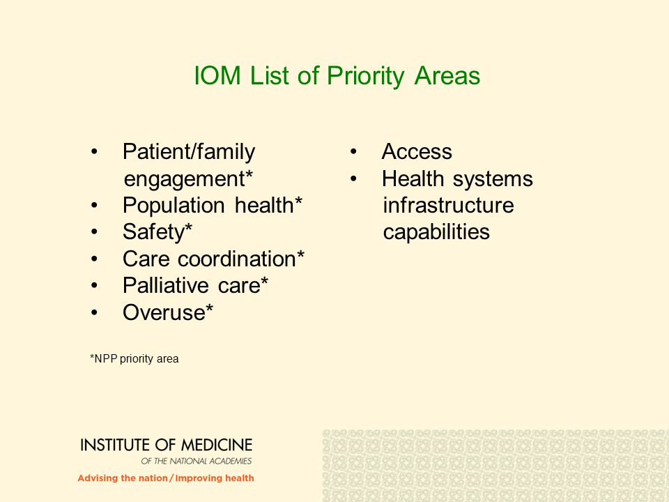 IOM List of Priority Areas Patient/family engagement* Population health* Safety* Care coordination* Palliative care* Overuse* *NPP priority area Access Health systems infrastructure capabilities