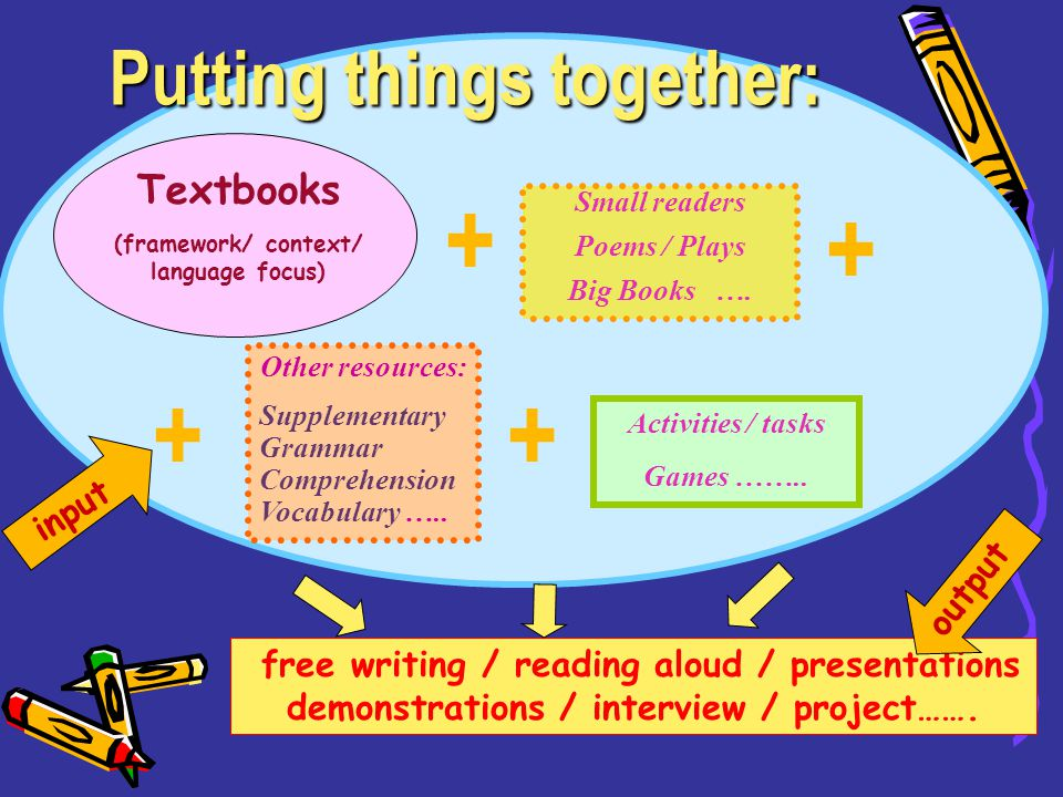 Putting things together: Textbooks (framework/ context/ language focus) Small readers Poems / Plays Big Books ….