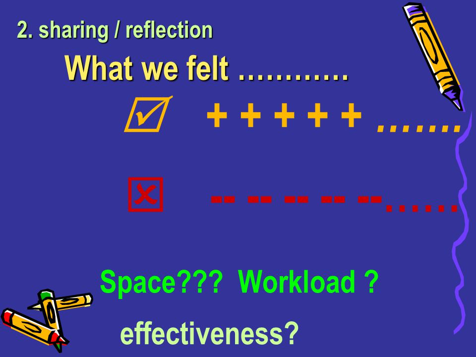 What we felt …………  + + + + + …….  -- -- -- -- --…… Space??? Workload ? effectiveness? 2. sharing / reflection