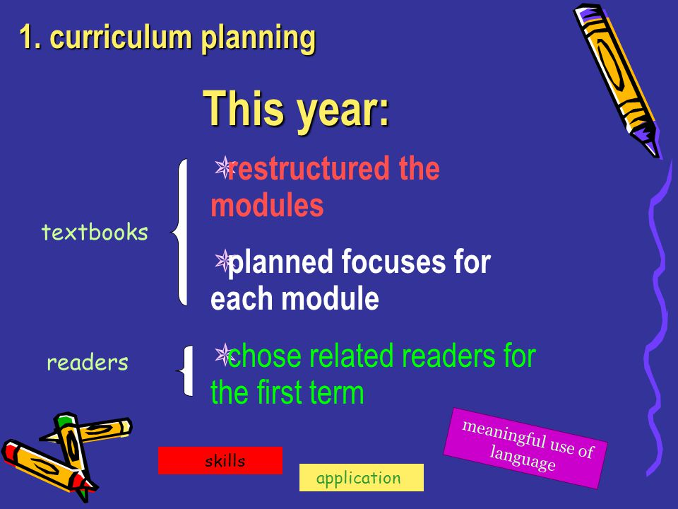  restructured the modules  planned focuses for each module  chose related readers for the first term This year: meaningful use of language application skills 1.