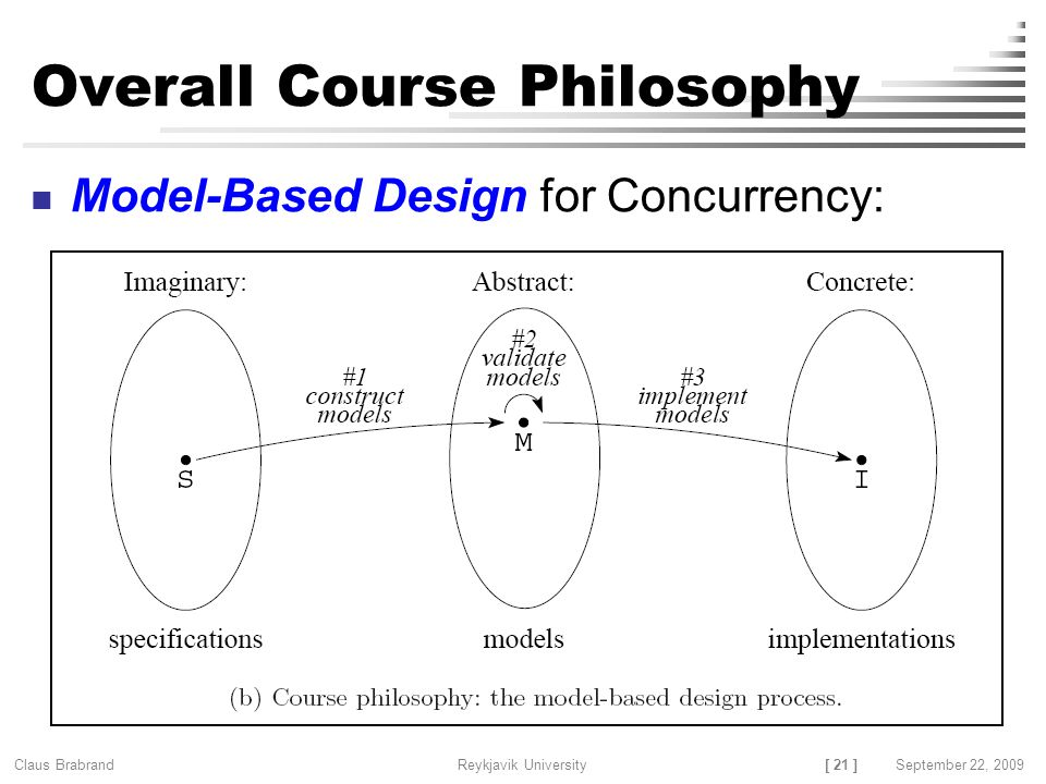 [ 21 ] Claus Brabrand Reykjavik UniversitySeptember 22, 2009 Overall Course Philosophy Model-Based Design for Concurrency: