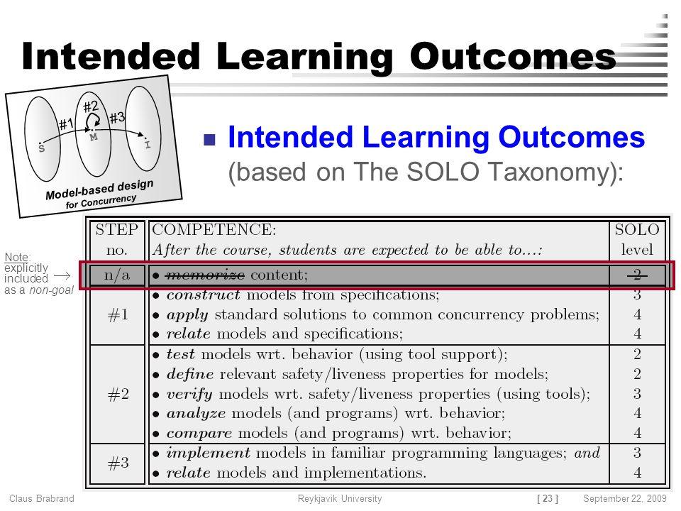[ 23 ] Claus Brabrand Reykjavik UniversitySeptember 22, 2009 Intended Learning Outcomes Model-based design for Concurrency...