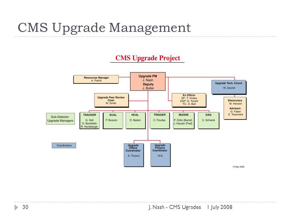 CMS Upgrade Management 1 July 200830J. Nash - CMS Ugrades