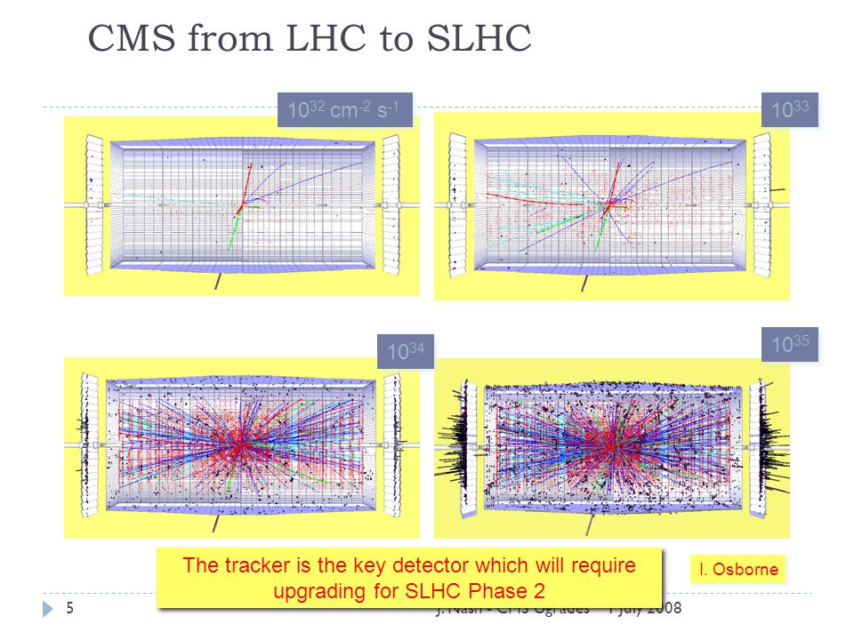 1 July 2008J. Nash - CMS Ugrades5 CMS from LHC to SLHC 10 33 10 35 10 32 cm -2 s -1 10 34 I. Osborne The tracker is the key detector which will requir