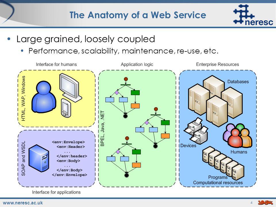 www.neresc.ac.uk 4 The Anatomy of a Web Service Large grained, loosely coupled Performance, scalability, maintenance, re-use, etc.