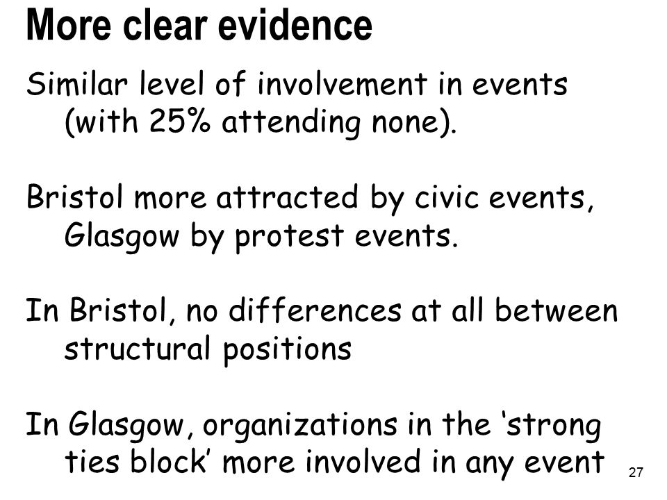 27 More clear evidence Similar level of involvement in events (with 25% attending none).