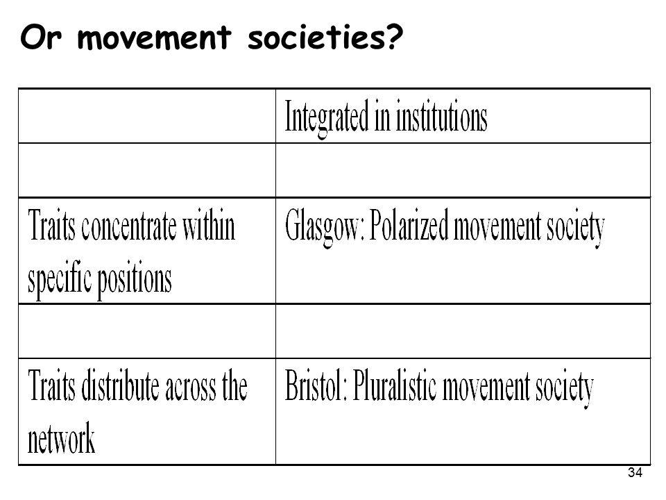 34 Or movement societies