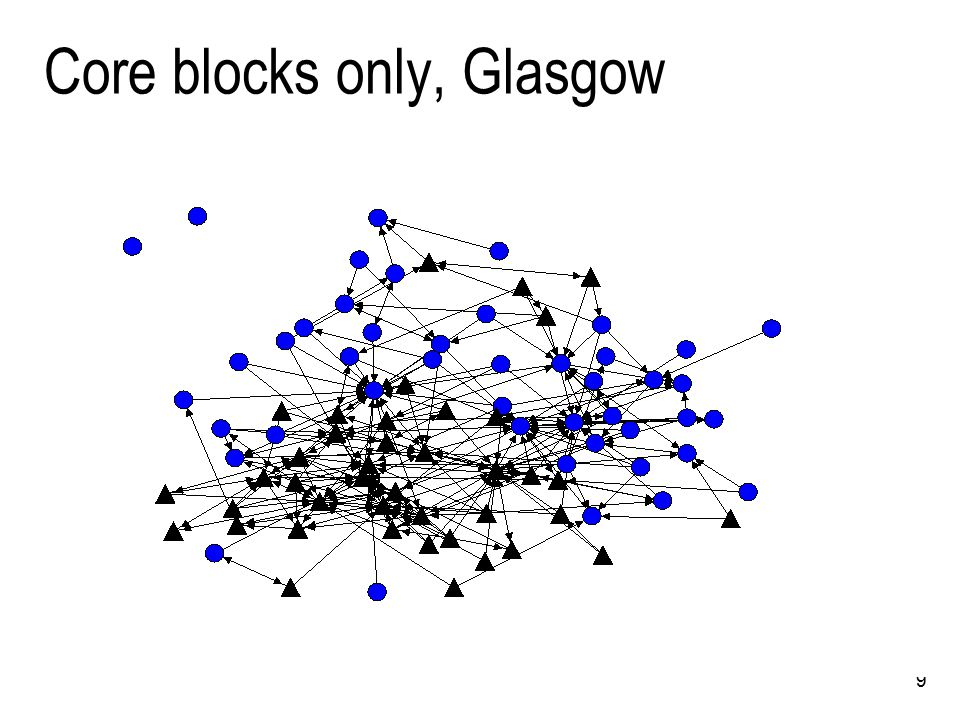 9 Core blocks only, Glasgow