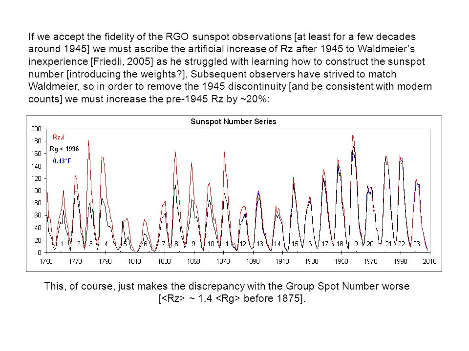 If we accept the fidelity of the RGO sunspot observations [at least for a few decades around 1945] we must ascribe the artificial increase of Rz after 1945 to Waldmeier's inexperience [Friedli, 2005] as he struggled with learning how to construct the sunspot number [introducing the weights ].