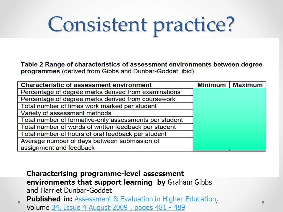 Consistent practice? Characterising programme-level assessment environments that support learning by Graham Gibbs and Harriet Dunbar-Goddet Published