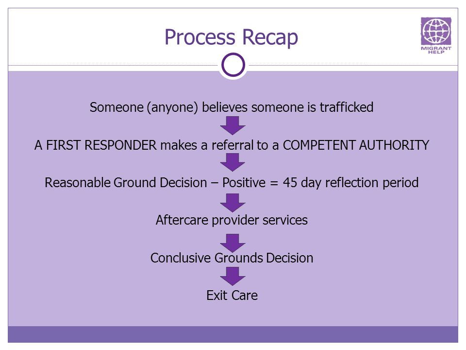 Someone (anyone) believes someone is trafficked A FIRST RESPONDER makes a referral to a COMPETENT AUTHORITY Reasonable Ground Decision – Positive = 45 day reflection period Aftercare provider services Conclusive Grounds Decision Exit Care Process Recap