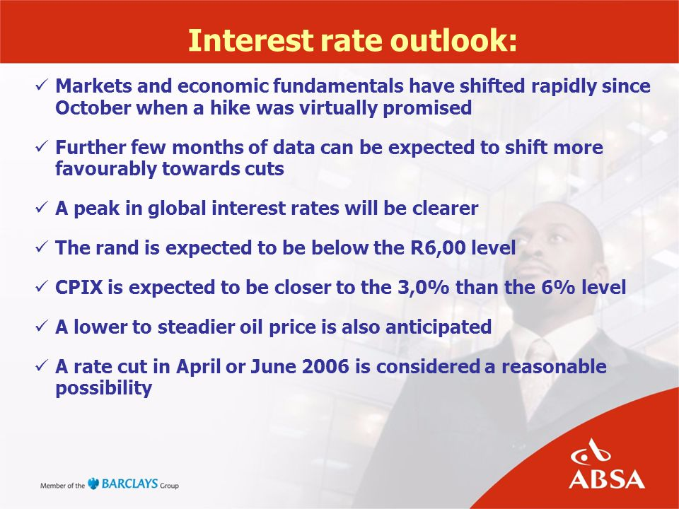 Interest rate outlook: Markets and economic fundamentals have shifted rapidly since October when a hike was virtually promised Further few months of d