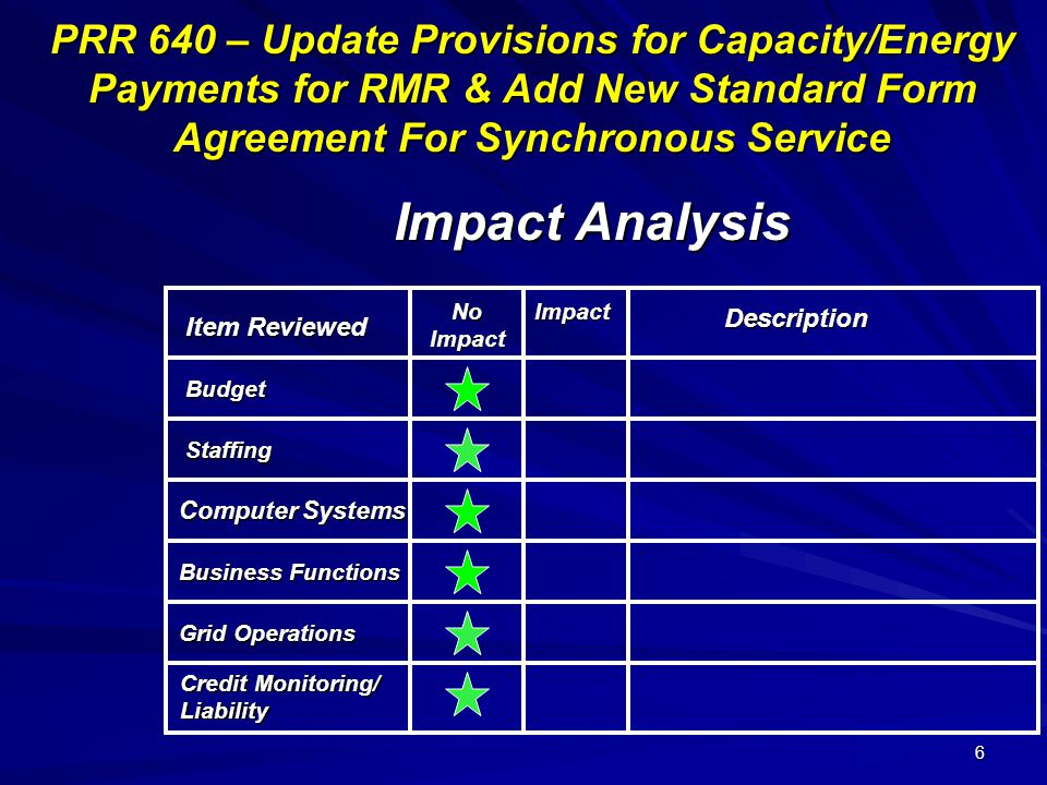 6 PRR 640 – Update Provisions for Capacity/Energy Payments for RMR & Add New Standard Form Agreement For Synchronous Service Impact Analysis Item Reviewed Description NoImpact Credit Monitoring/ Liability Budget Staffing Computer Systems Business Functions Grid Operations Impact