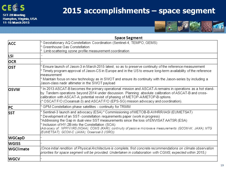 SIT-28 Meeting Hampton, Virginia, USA 11-15 March 2013 19 2015 accomplishments – space segment Space Segment ACC * Geostationary AQ Constellation Coor