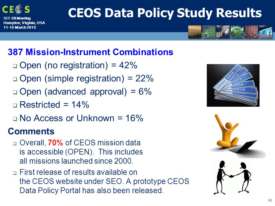 SIT-28 Meeting Hampton, Virginia, USA 11-15 March 2013 62 CEOS Data Policy Study Results 387 Mission-Instrument Combinations  Open (no registration)