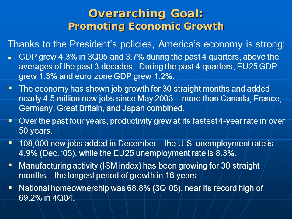 Overarching Goal: Promoting Economic Growth Thanks to the President's policies, America's economy is strong: GDP grew 4.3% in 3Q05 and 3.7% during the past 4 quarters, above the averages of the past 3 decades.