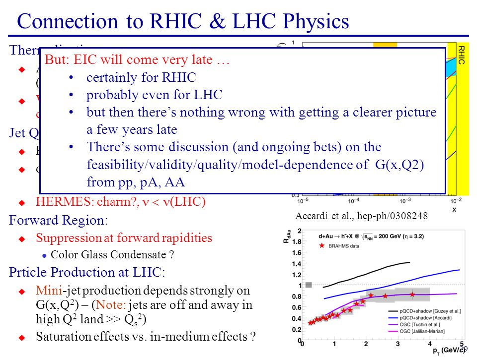 29 Thermalization:  At RHIC system thermalizes (locally) fast (   ~ 0.6 fm/c)  We don't know why and how.