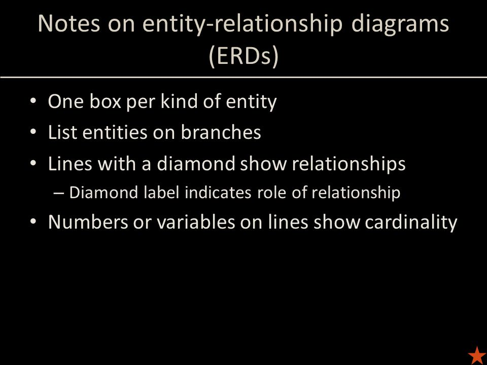 Notes on entity-relationship diagrams (ERDs) One box per kind of entity List entities on branches Lines with a diamond show relationships – Diamond la