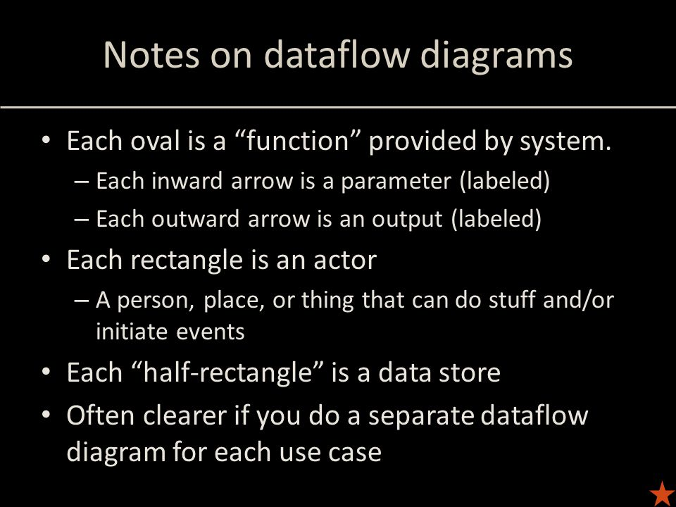 """Notes on dataflow diagrams Each oval is a """"function"""" provided by system. – Each inward arrow is a parameter (labeled) – Each outward arrow is an outpu"""