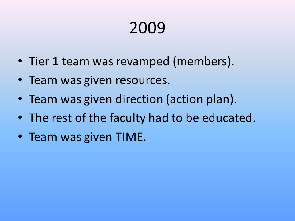 2010 Team continued to implement Tier I.Team was given more resources.