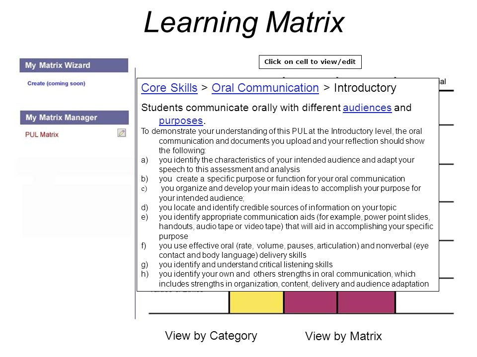 Learning Matrix View by Category View by Matrix Click on cell to view/edit Core Skills > Oral Communication > Introductory Students communicate orally with different audiences and purposes.