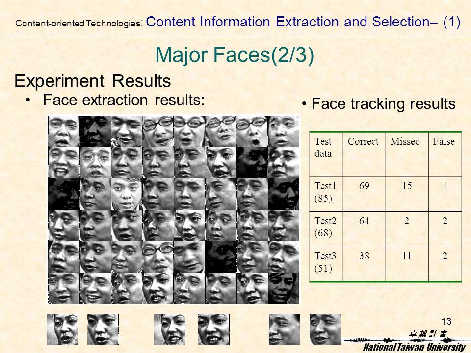卓 越 計 畫卓 越 計 畫 National Taiwan University 13 Experiment Results Face extraction results: Content-oriented Technologies : Content Information Extraction and Selection– (1) Test data CorrectMissedFalse Test1 (85) 69151 Test2 (68) 6422 Test3 (51) 38112 Face tracking results Major Faces(2/3)