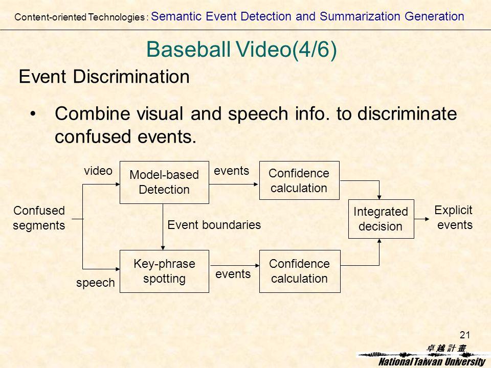卓 越 計 畫卓 越 計 畫 National Taiwan University 21 Event Discrimination Combine visual and speech info.