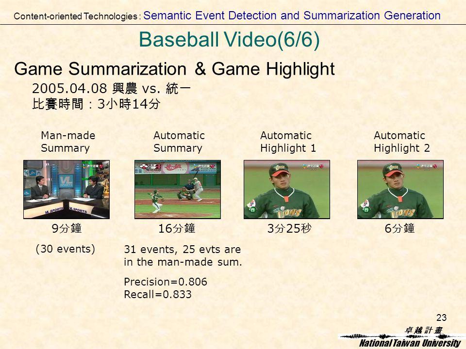 卓 越 計 畫卓 越 計 畫 National Taiwan University 23 Game Summarization & Game Highlight 2005.04.08 興農 vs.