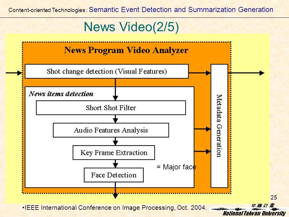 卓 越 計 畫卓 越 計 畫 National Taiwan University 25 = Major face Content-oriented Technologies : Semantic Event Detection and Summarization Generation News Video(2/5) IEEE International Conference on Image Processing, Oct.