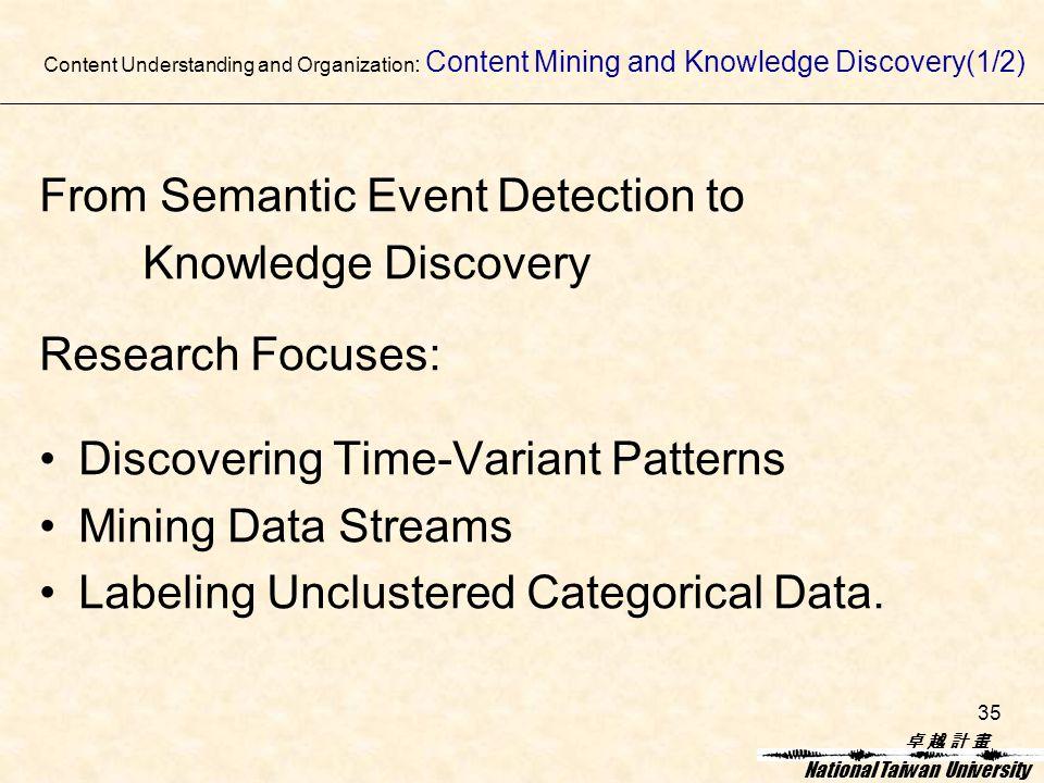 卓 越 計 畫卓 越 計 畫 National Taiwan University 35 From Semantic Event Detection to Knowledge Discovery Research Focuses: Discovering Time-Variant Patterns Mining Data Streams Labeling Unclustered Categorical Data.