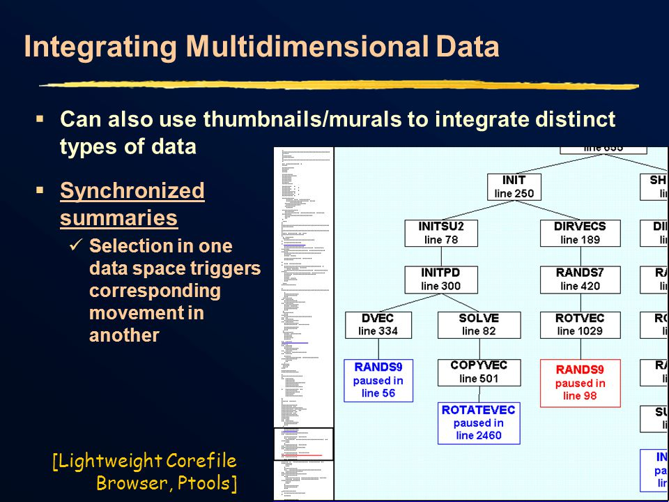 Northwest Alliance for Computational Science & Engineering Integrating Multidimensional Data  Can also use thumbnails/murals to integrate distinct types of data  Synchronized summaries Selection in one data space triggers corresponding movement in another [Lightweight Corefile Browser, Ptools]