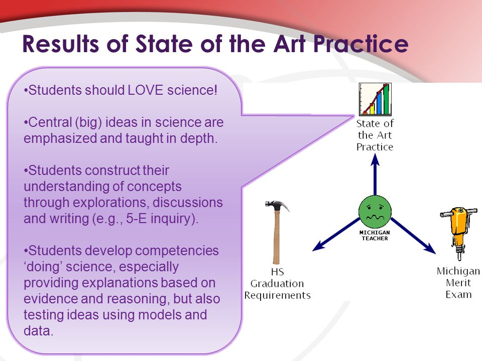 Students should LOVE science. Central (big) ideas in science are emphasized and taught in depth.