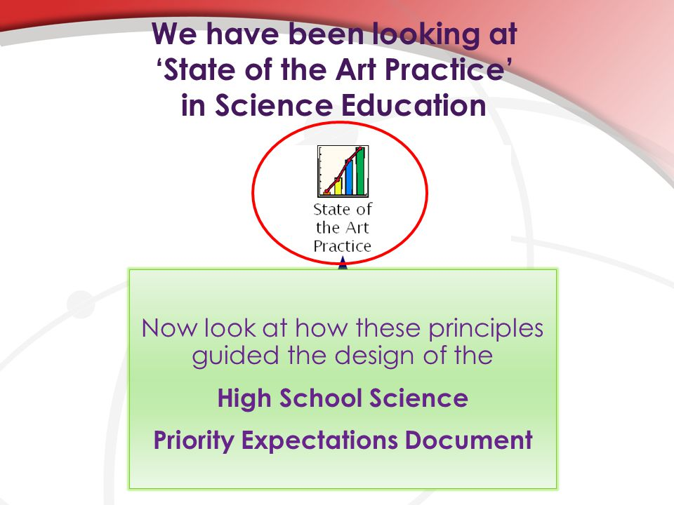 We have been looking at 'State of the Art Practice' in Science Education Now look at how these principles guided the design of the High School Science Priority Expectations Document