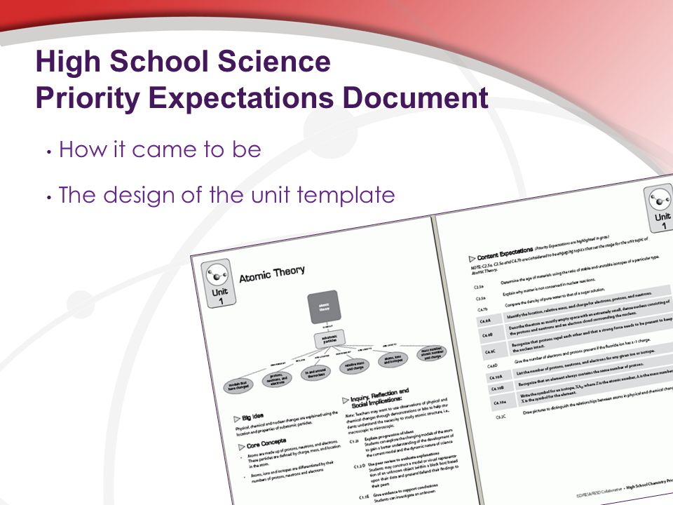How it came to be The design of the unit template High School Science Priority Expectations Document
