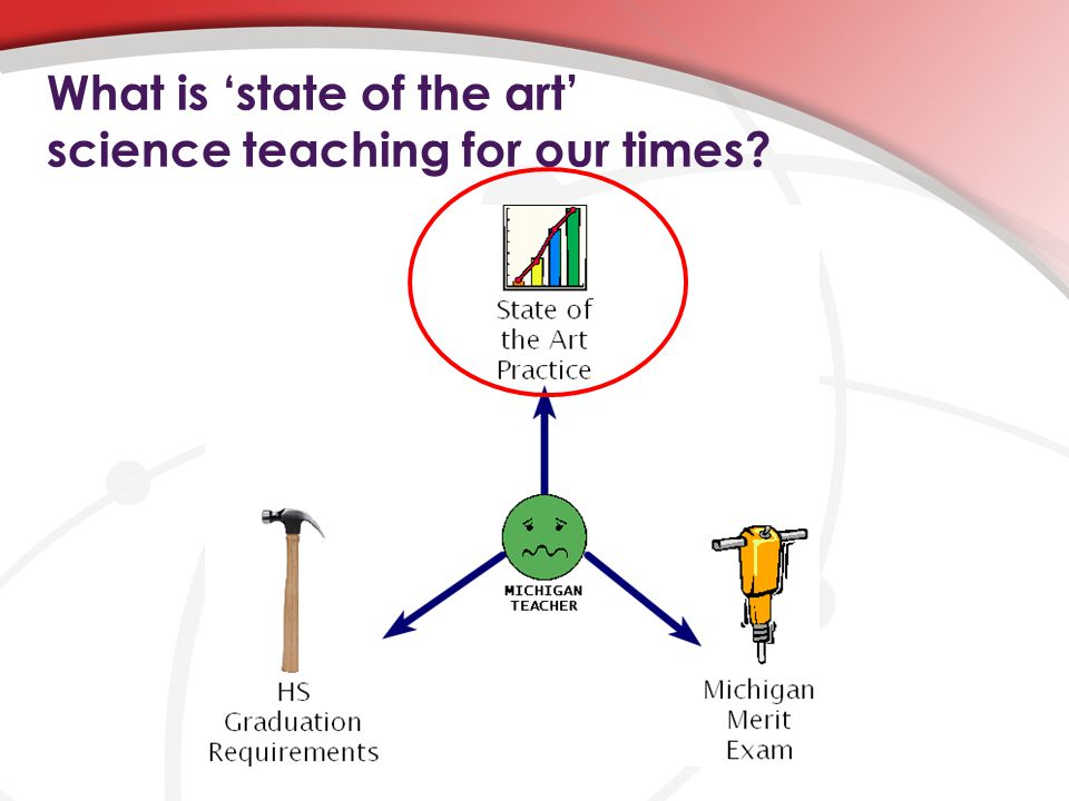 What is 'state of the art' science teaching for our times