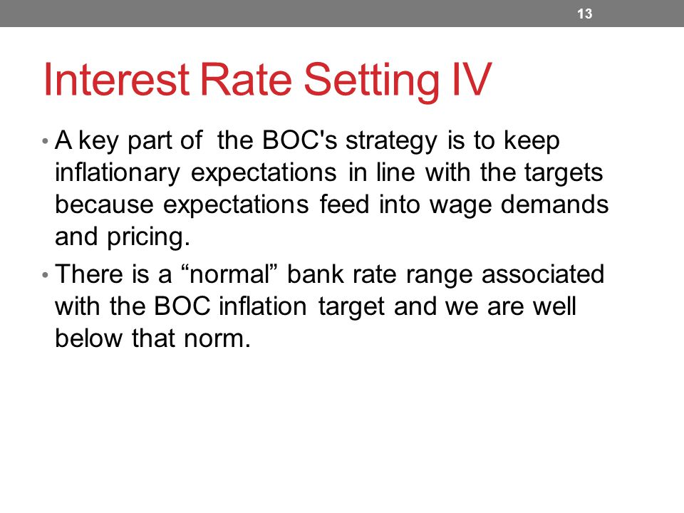Interest Rate Setting IV A key part of the BOC s strategy is to keep inflationary expectations in line with the targets because expectations feed into wage demands and pricing.