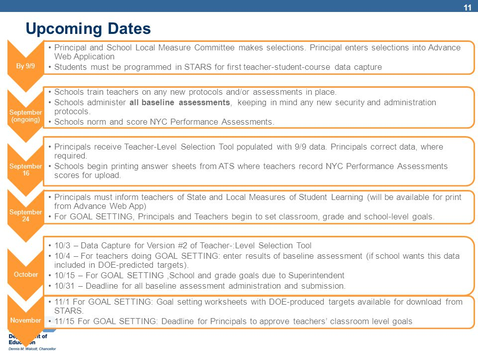 Upcoming Dates 11 By 9/9 Principal and School Local Measure Committee makes selections. Principal enters selections into Advance Web Application Stude